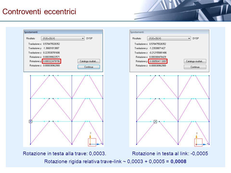 Rotazione rigida relativa trave-link ~ 0,0003 + 0,0005 = 0,0008