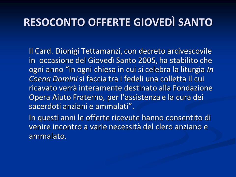 RESOCONTO OFFERTE GIOVEDÌ SANTO