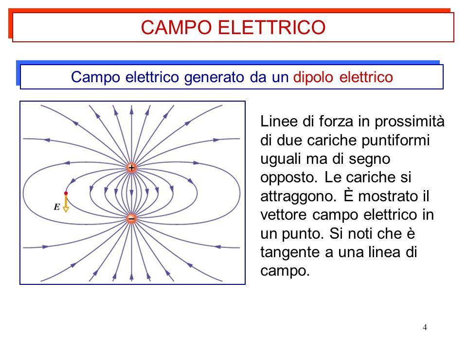 Campo elettrico generato da un dipolo elettrico