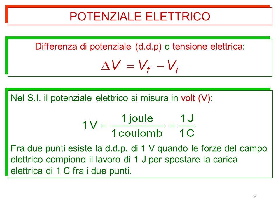 Differenza di potenziale (d.d.p) o tensione elettrica: