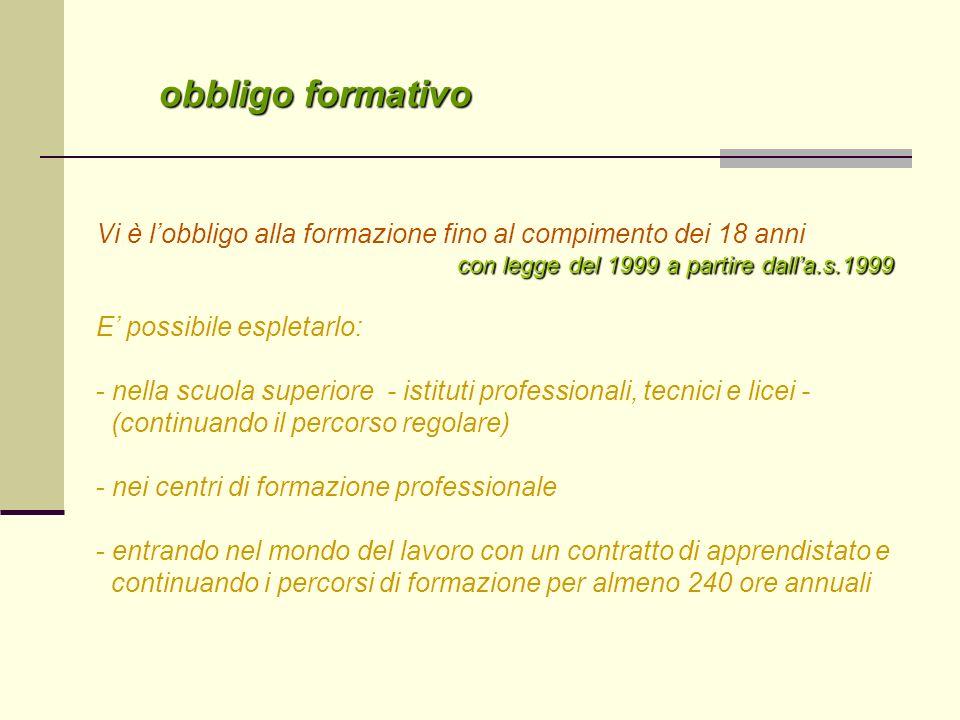 obbligo formativo Vi è l'obbligo alla formazione fino al compimento dei 18 anni. con legge del 1999 a partire dall'a.s.1999.