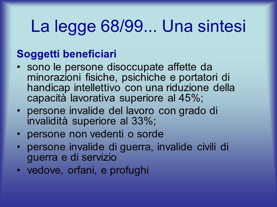La legge 68/99... Una sintesi Soggetti beneficiari