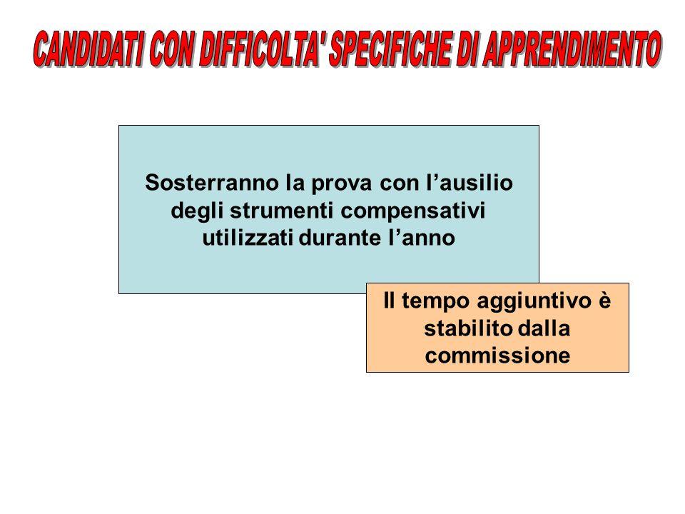 CANDIDATI CON DIFFICOLTA SPECIFICHE DI APPRENDIMENTO