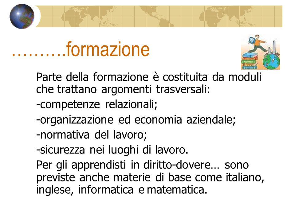 ……….formazione Parte della formazione è costituita da moduli che trattano argomenti trasversali: -competenze relazionali;