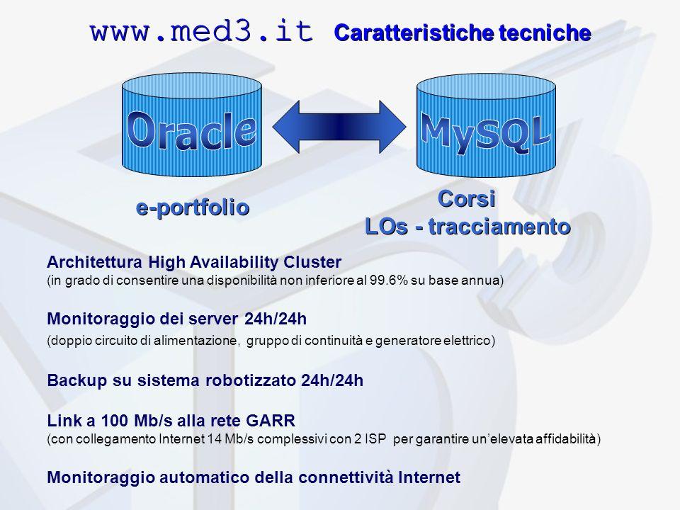 www.med3.it Caratteristiche tecniche
