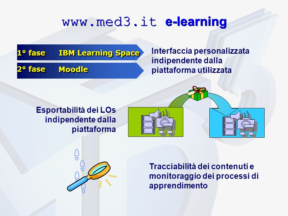 www.med3.it e-learning Interfaccia personalizzata