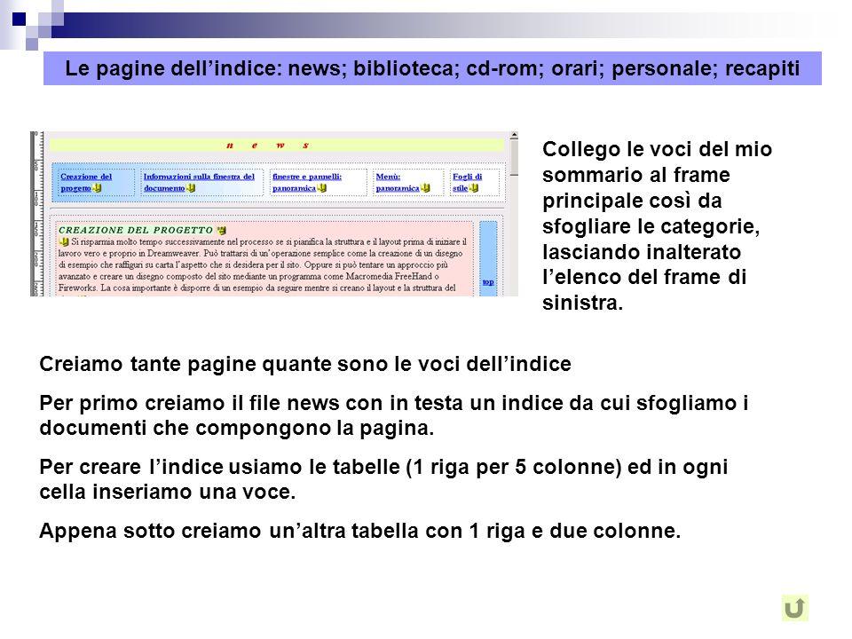 Le pagine dell'indice: news; biblioteca; cd-rom; orari; personale; recapiti
