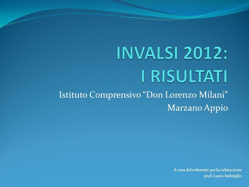 Istituto Comprensivo Don Lorenzo Milani Marzano Appio