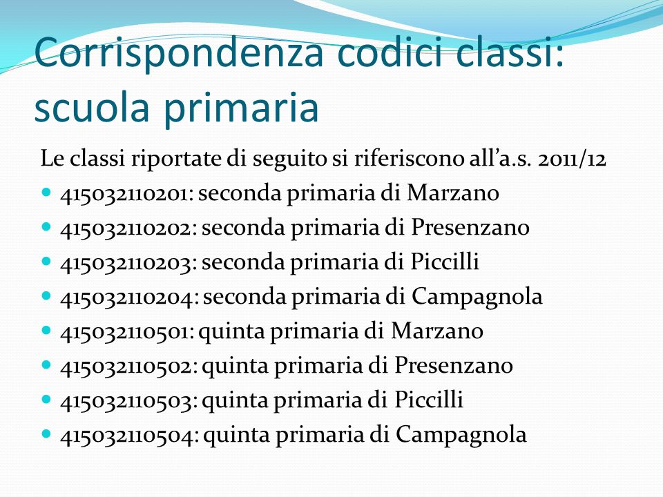 Corrispondenza codici classi: scuola primaria