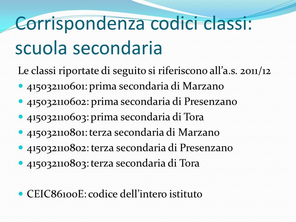 Corrispondenza codici classi: scuola secondaria
