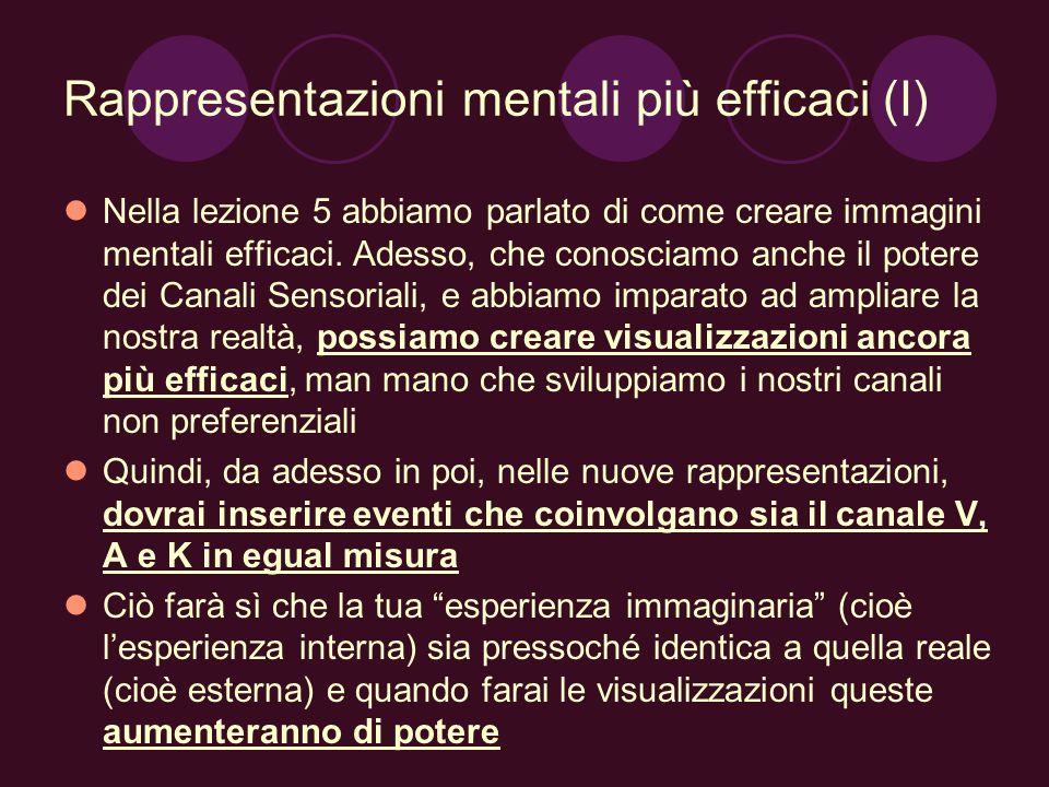 Rappresentazioni mentali più efficaci (I)