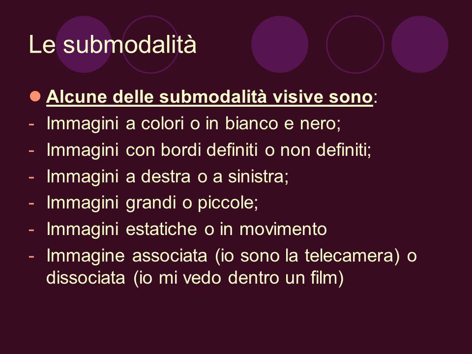 Le submodalità Alcune delle submodalità visive sono: