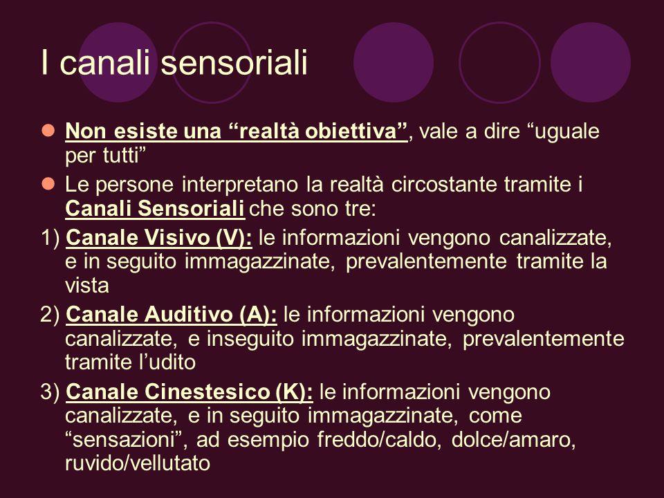 I canali sensoriali Non esiste una realtà obiettiva , vale a dire uguale per tutti