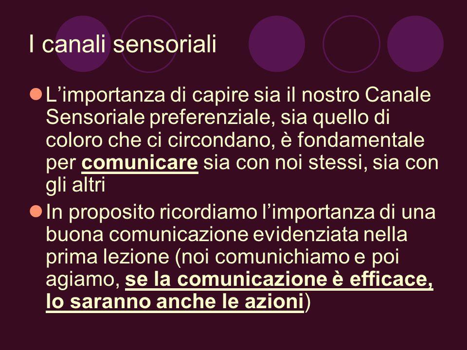 I canali sensoriali