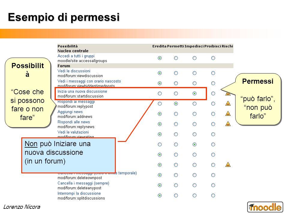 Esempio di permessi Possibilità Cose che si possono fare o non fare
