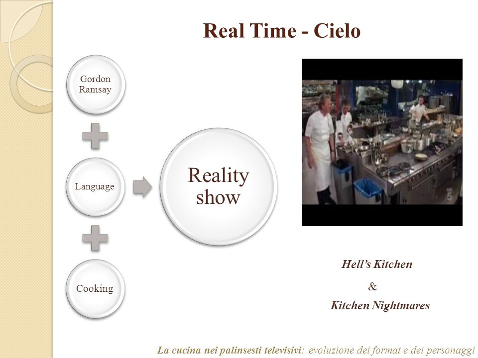 Real Time - Cielo Reality show Hell's Kitchen & Kitchen Nightmares