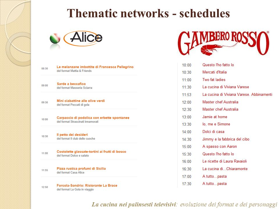 Thematic networks - schedules