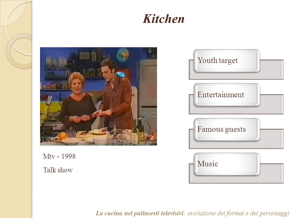 Kitchen Youth target Entertainment Famous guests Music Mtv - 1998