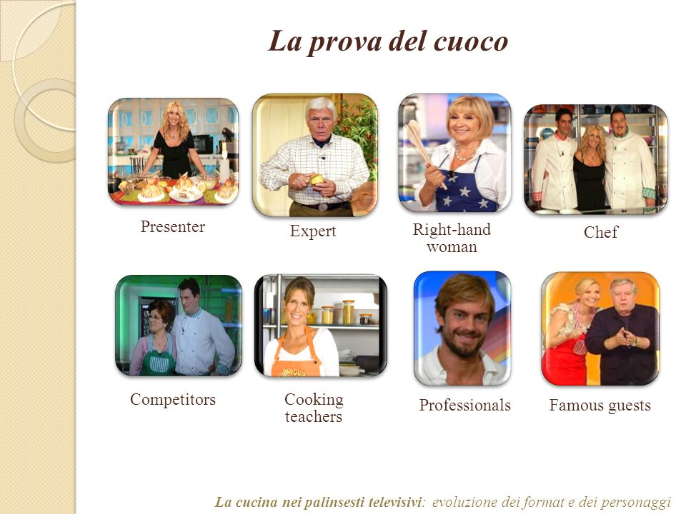 La prova del cuoco Presenter Expert Right-hand woman Chef Competitors