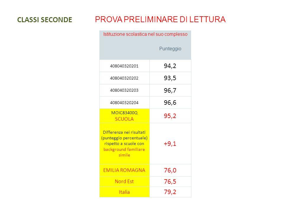 CLASSI SECONDE PROVA PRELIMINARE DI LETTURA