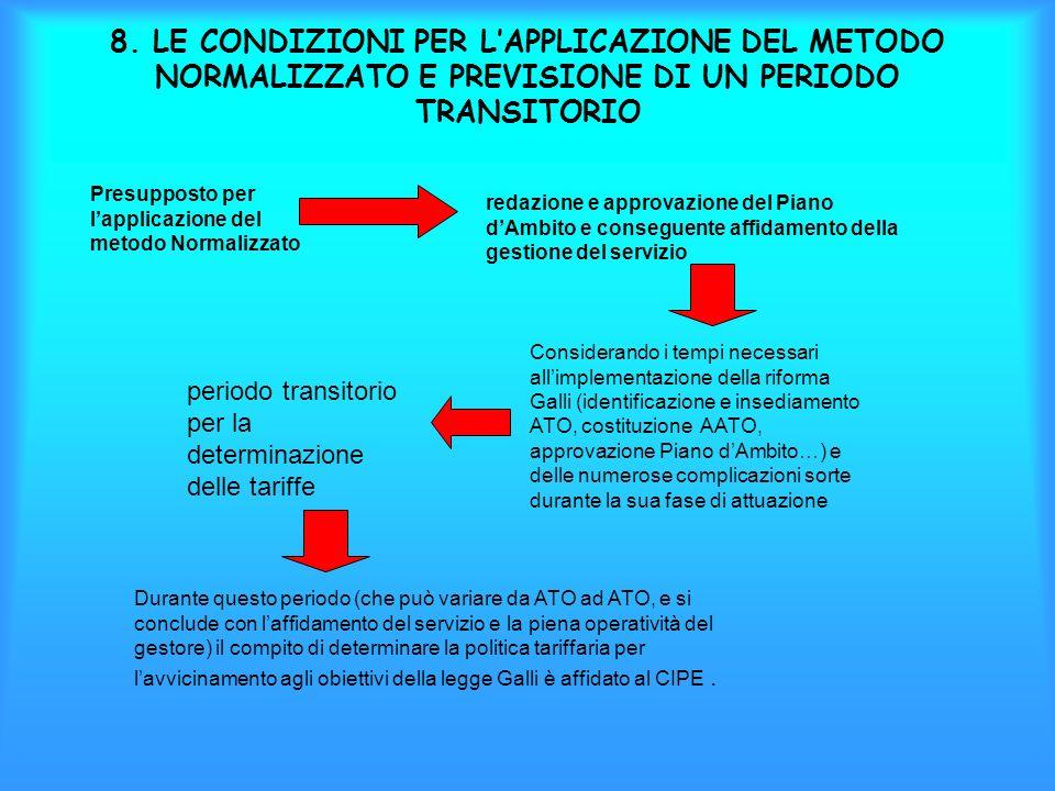 8. LE CONDIZIONI PER L'APPLICAZIONE DEL METODO NORMALIZZATO E PREVISIONE DI UN PERIODO TRANSITORIO