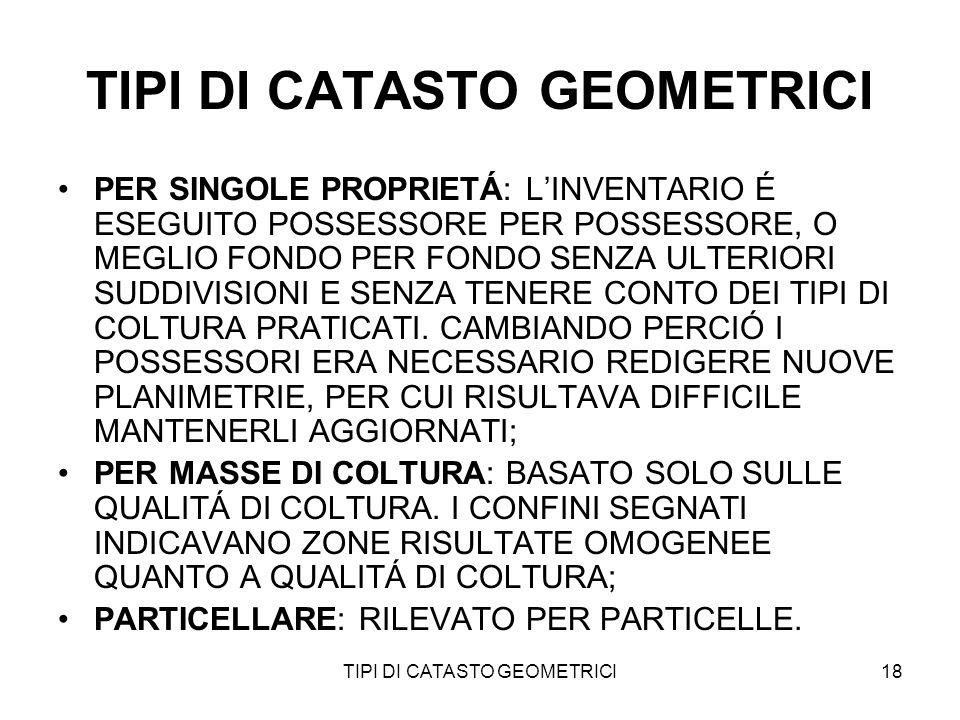 TIPI DI CATASTO GEOMETRICI