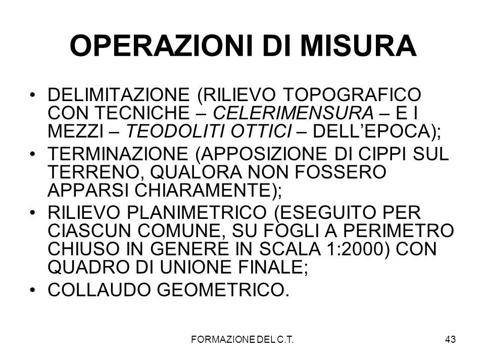 OPERAZIONI DI MISURA DELIMITAZIONE (RILIEVO TOPOGRAFICO CON TECNICHE – CELERIMENSURA – E I MEZZI – TEODOLITI OTTICI – DELL'EPOCA);