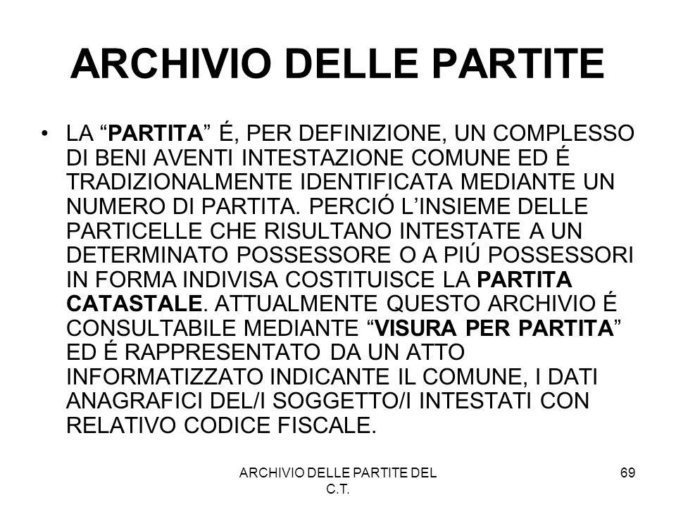 ARCHIVIO DELLE PARTITE