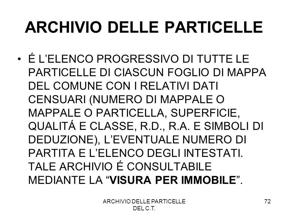 ARCHIVIO DELLE PARTICELLE