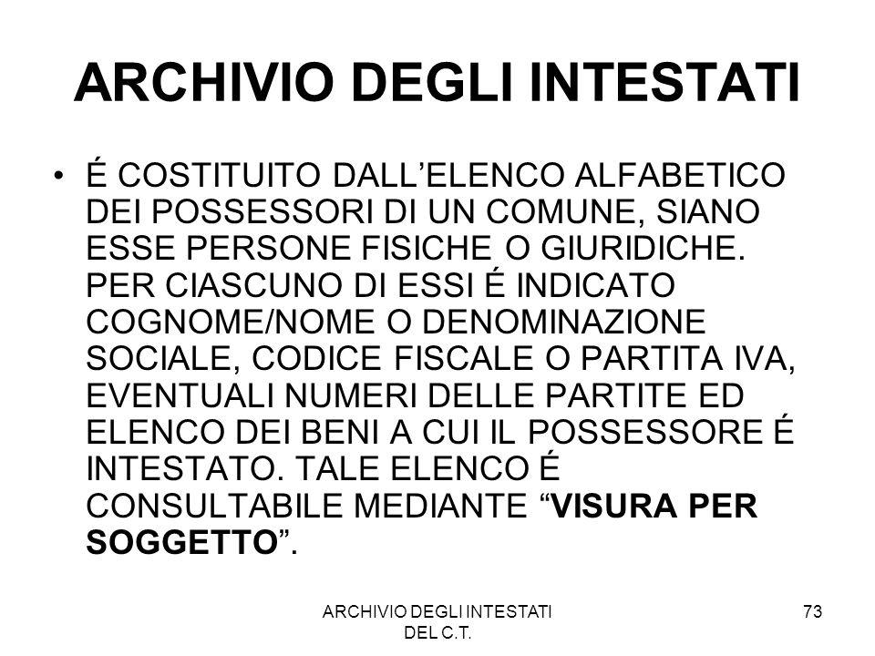 ARCHIVIO DEGLI INTESTATI