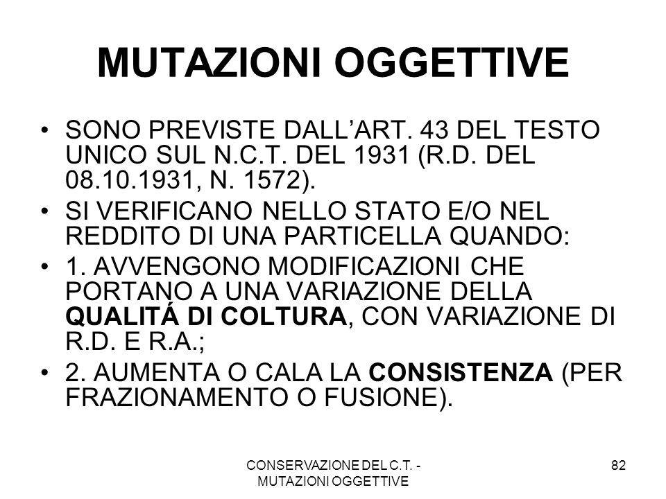 CONSERVAZIONE DEL C.T. - MUTAZIONI OGGETTIVE