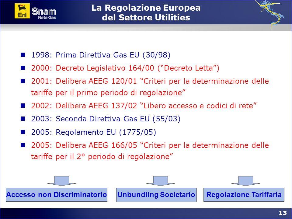 La Regolazione Europea del Settore Utilities