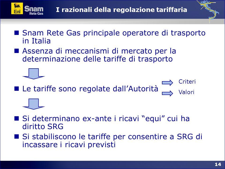 I razionali della regolazione tariffaria