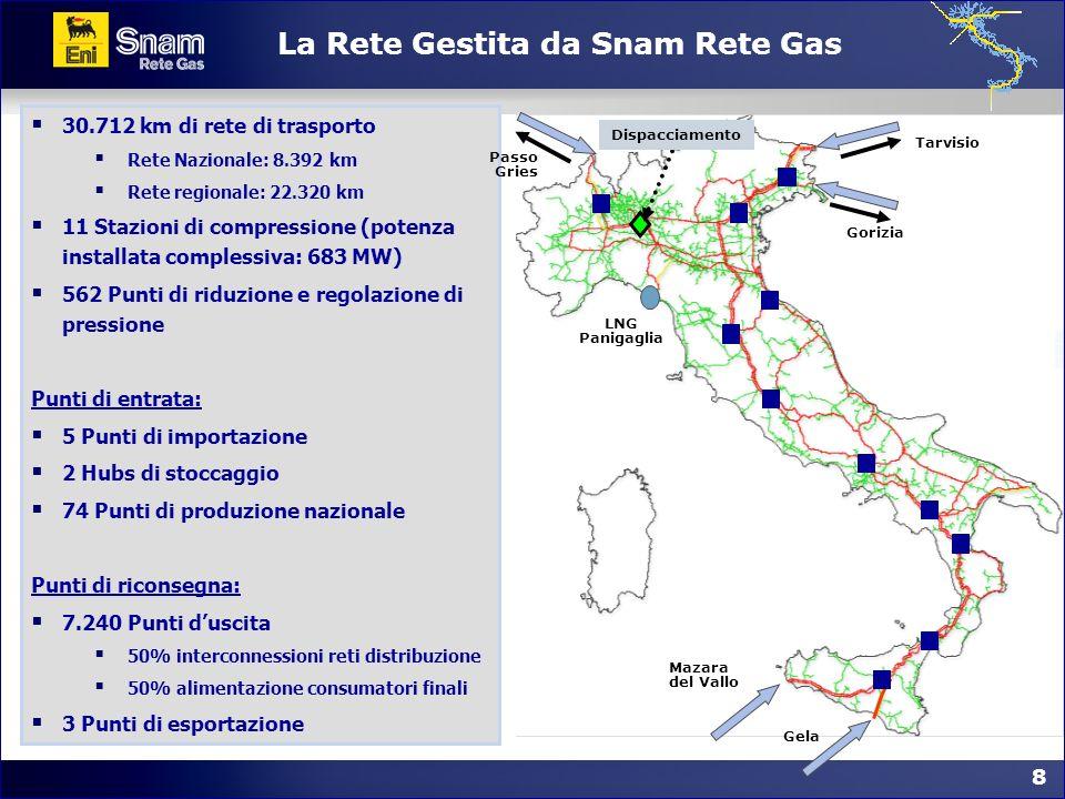 La Rete Gestita da Snam Rete Gas