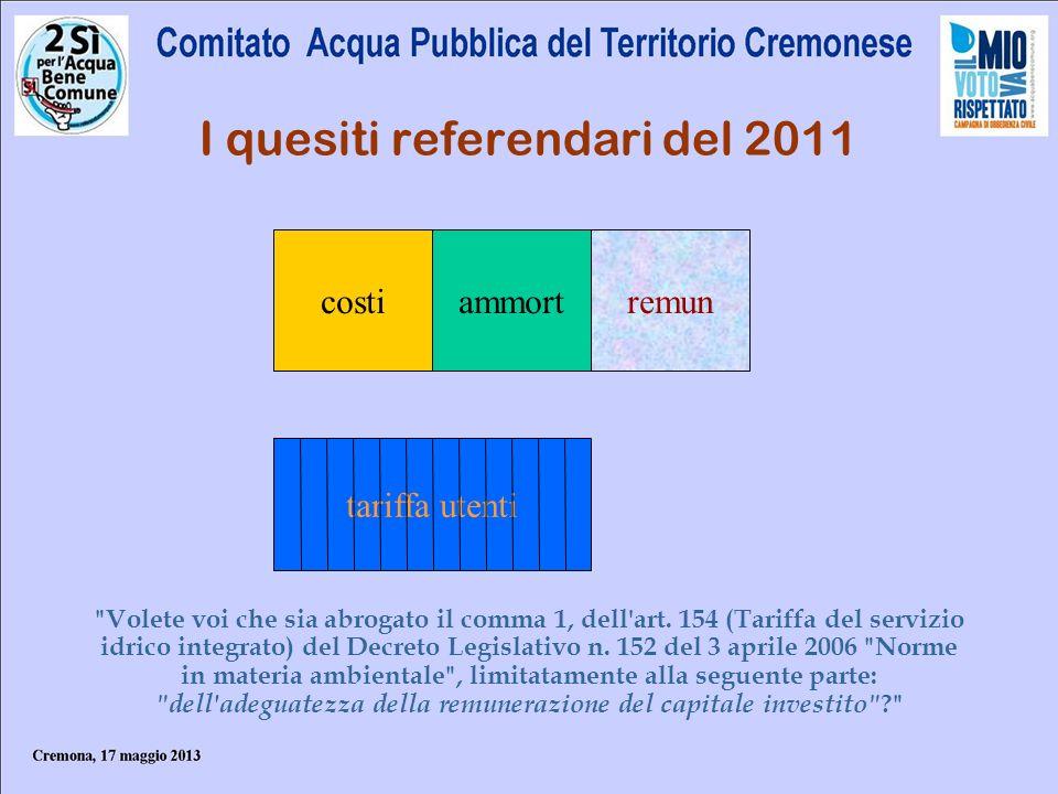 I quesiti referendari del 2011