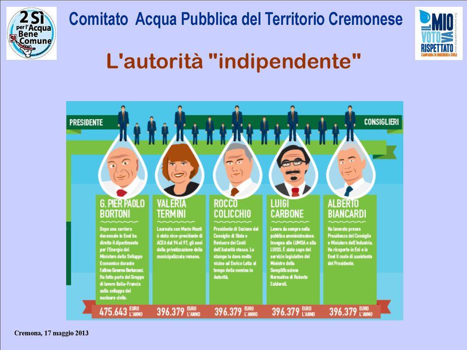 L autorità indipendente