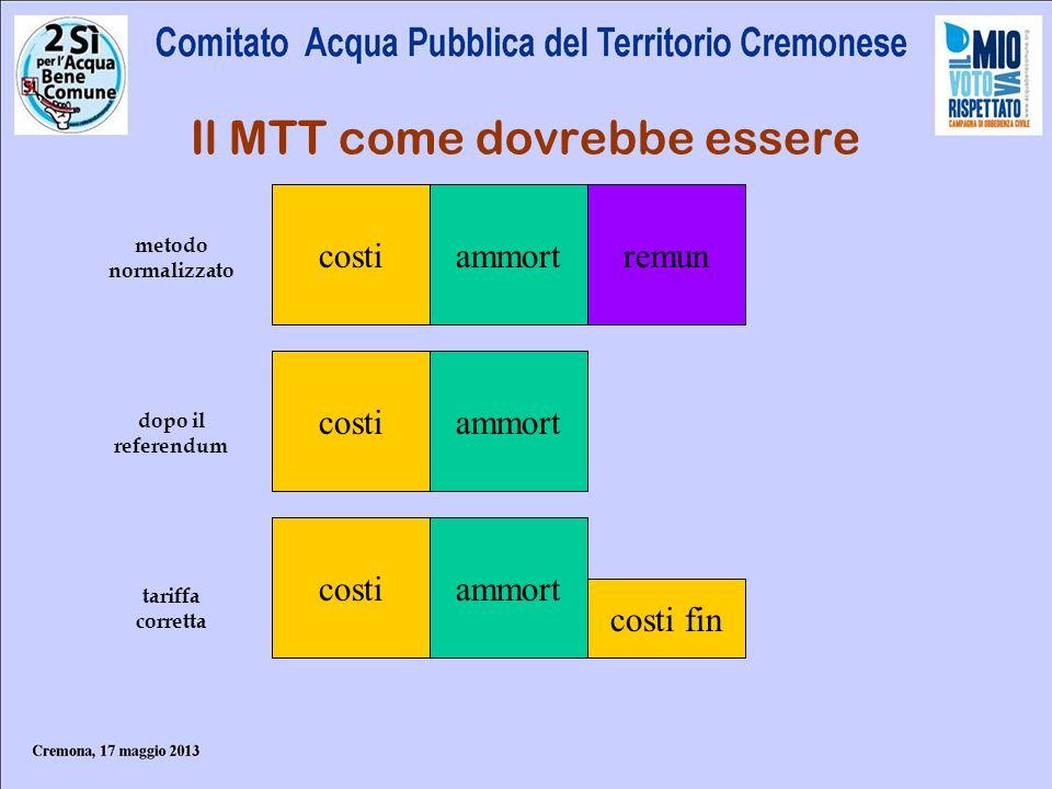 Il MTT come dovrebbe essere