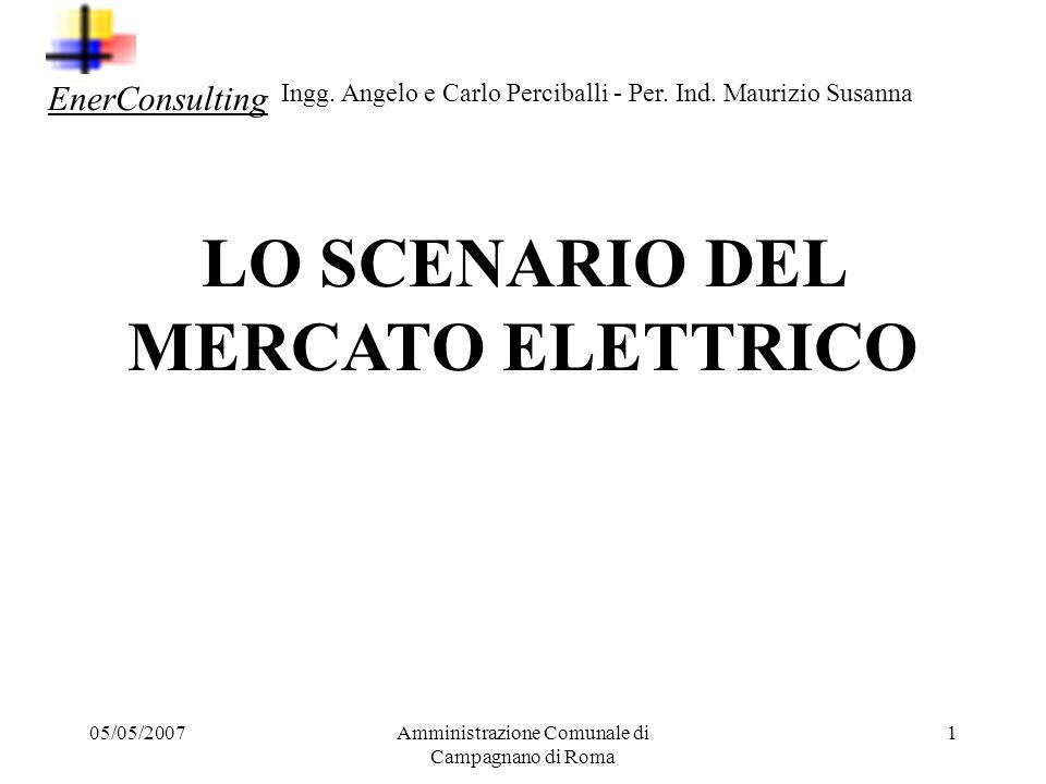 LO SCENARIO DEL MERCATO ELETTRICO