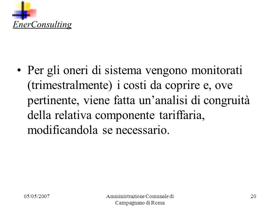 Amministrazione Comunale di Campagnano di Roma