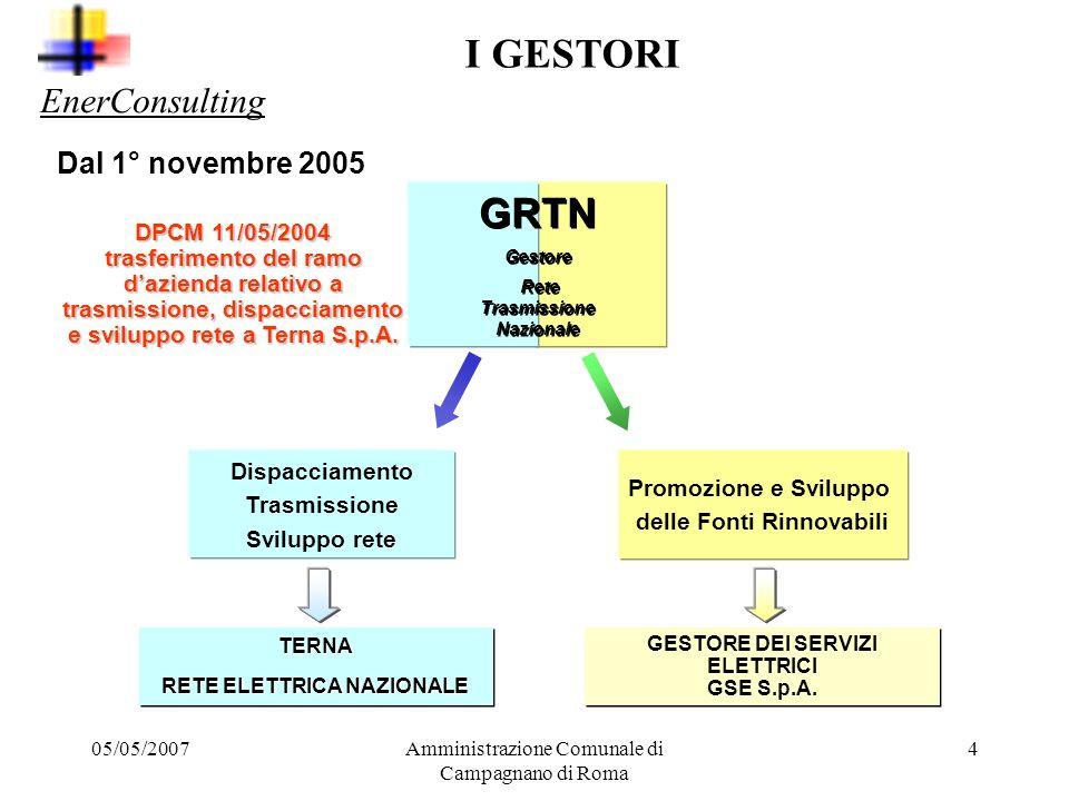 I GESTORI GRTN EnerConsulting Dal 1° novembre 2005