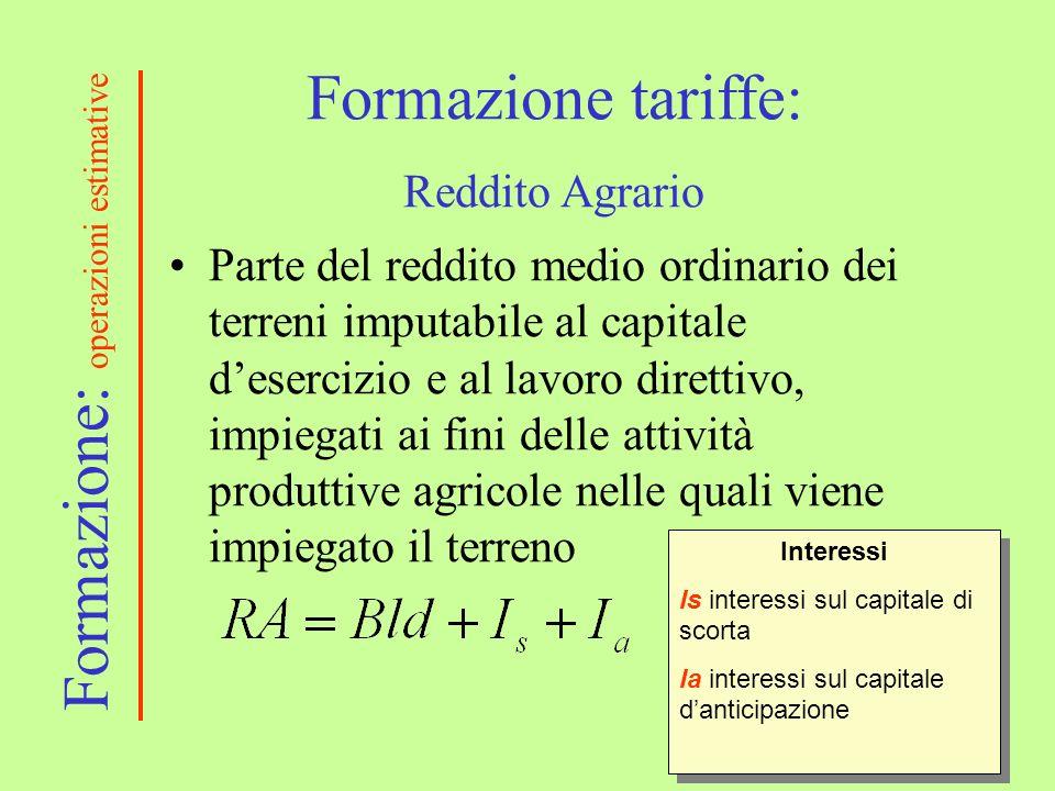 Formazione: operazioni estimative