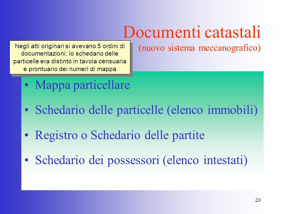 Documenti catastali (nuovo sistema meccanografico)
