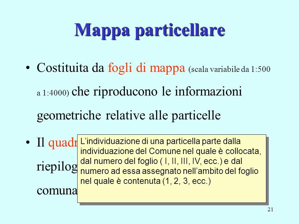 Mappa particellare