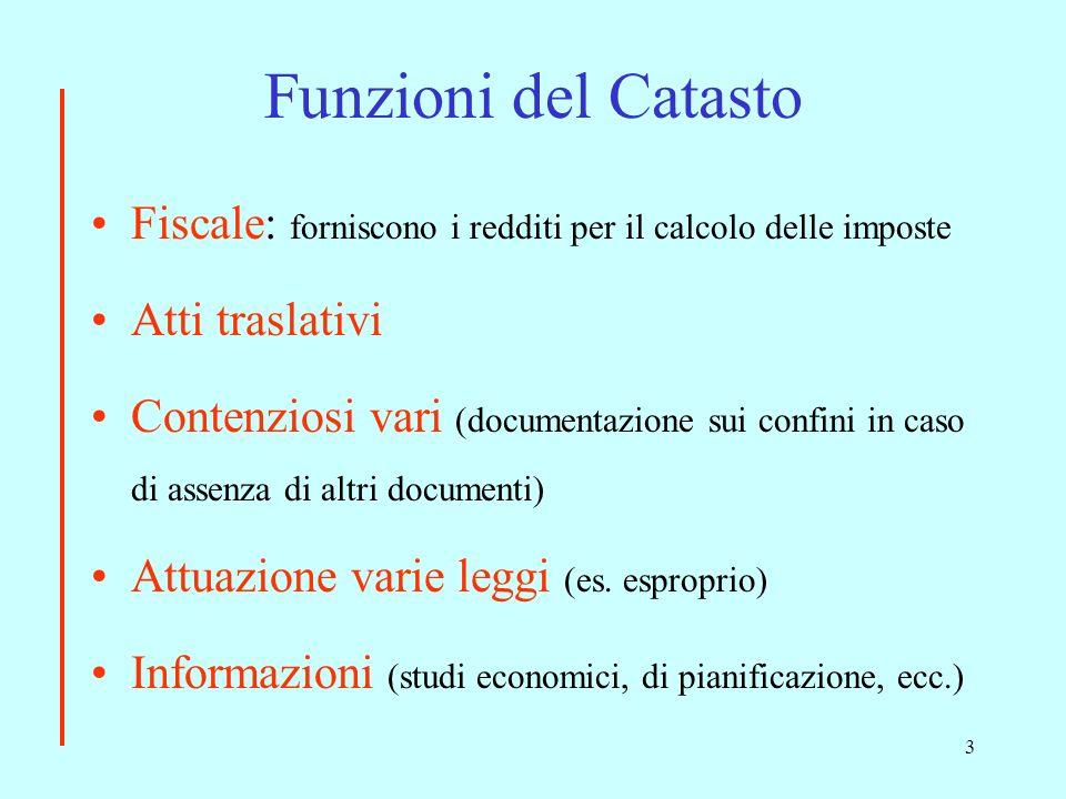 Funzioni del Catasto Fiscale: forniscono i redditi per il calcolo delle imposte. Atti traslativi.