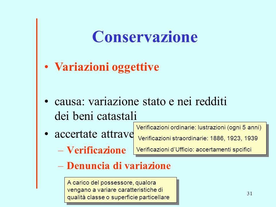 Conservazione Variazioni oggettive