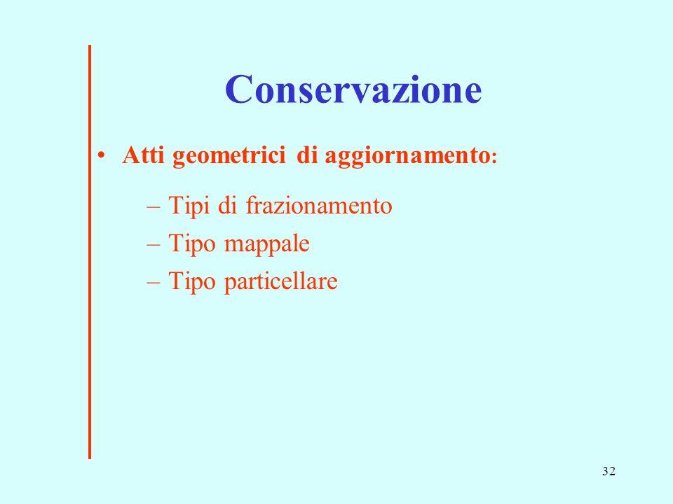 Conservazione Atti geometrici di aggiornamento: Tipi di frazionamento
