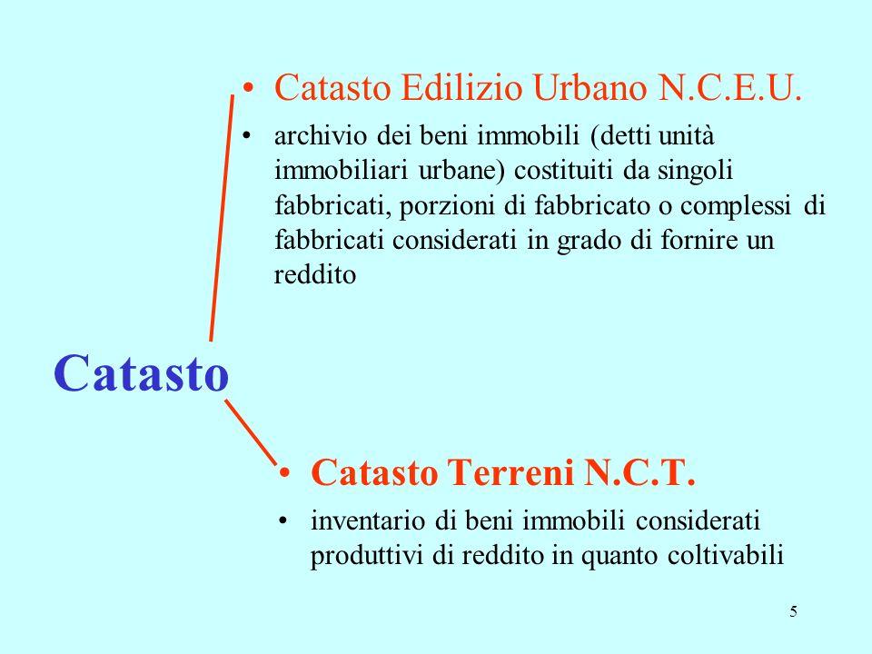 Catasto Catasto Edilizio Urbano N.C.E.U. Catasto Terreni N.C.T.