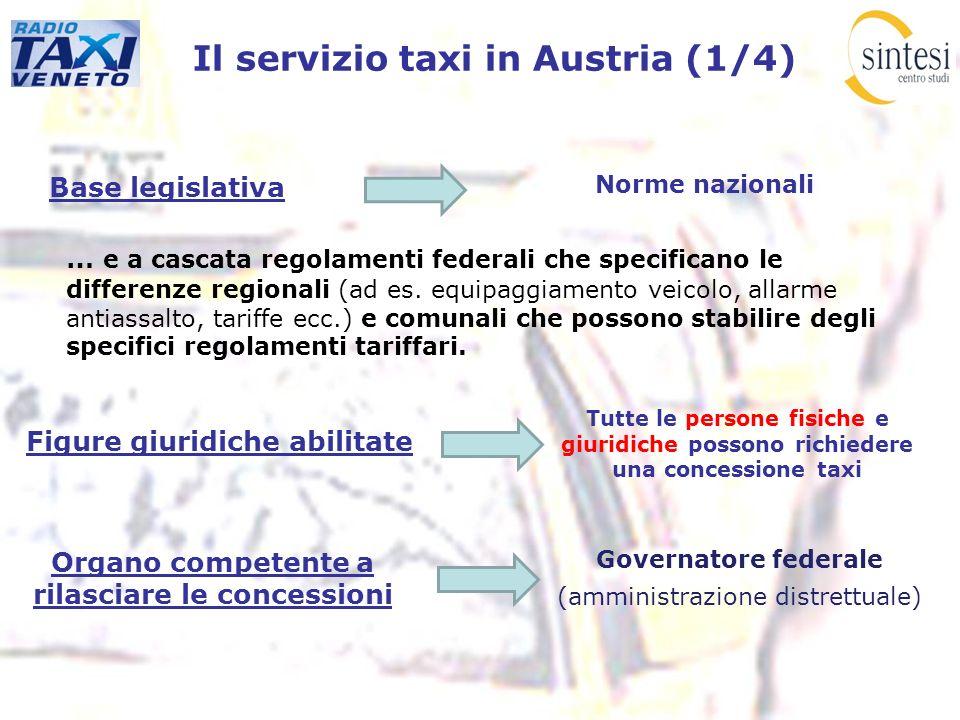 Il servizio taxi in Austria (1/4)