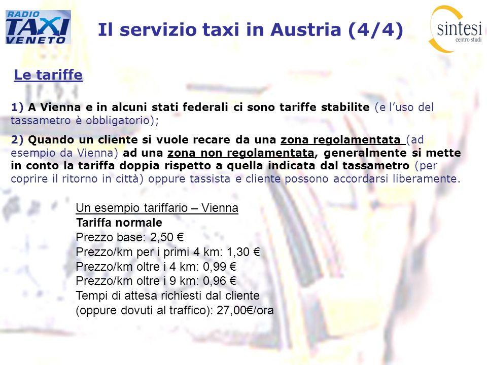 Il servizio taxi in Austria (4/4)