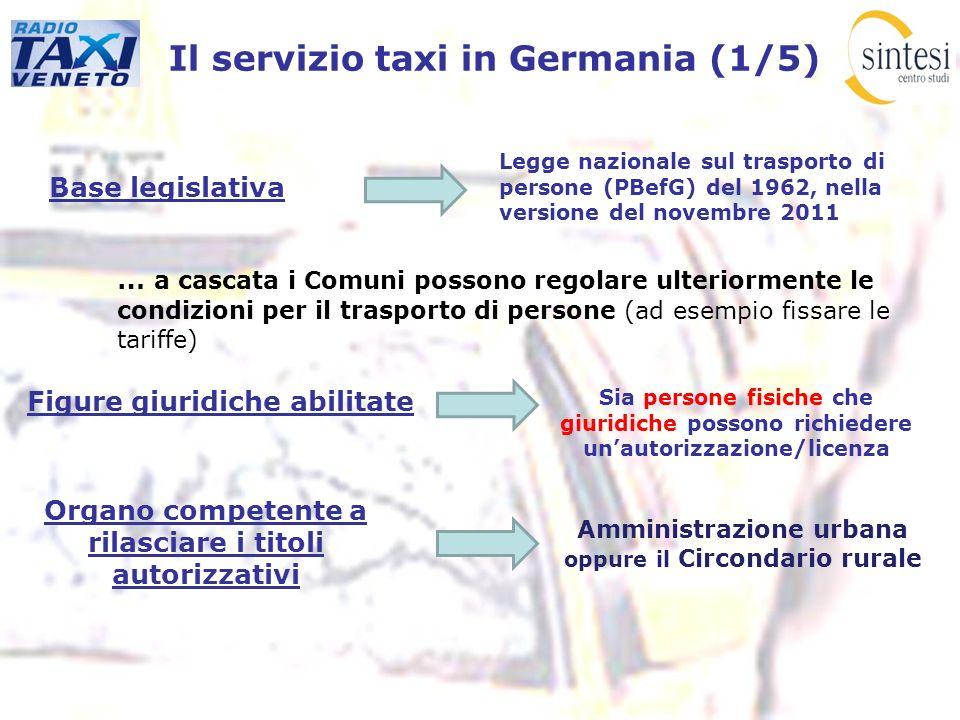 Il servizio taxi in Germania (1/5)